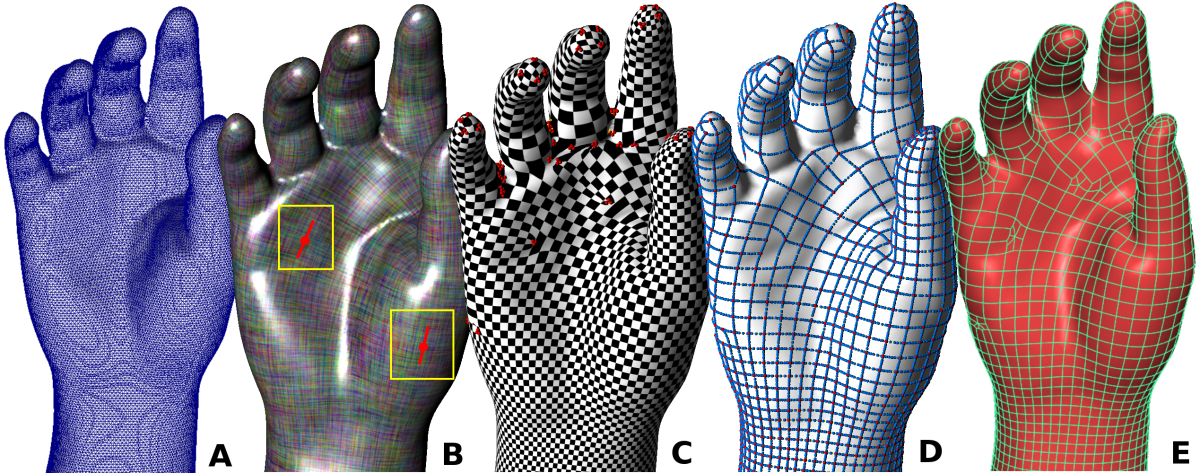 Automatic and Interactive Mesh to T-Spline Conversion (from
